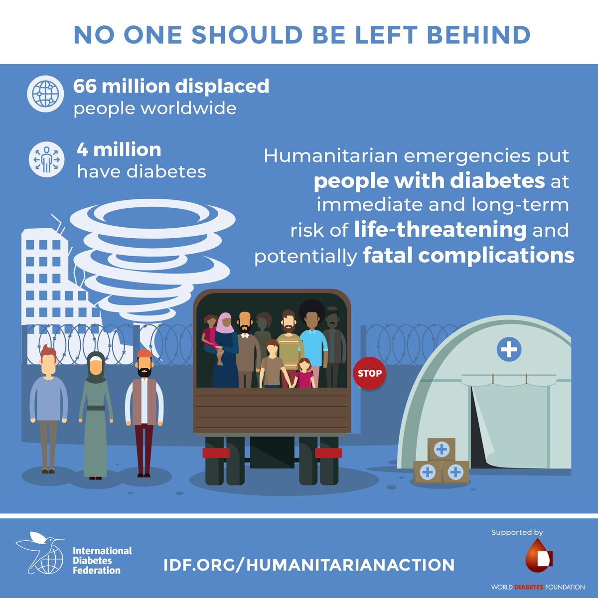 test Twitter Media - No one should be left behind. Learn more about the new IDF initiative with @WorldDiabetesF, @WHO, @UNRWA and @ICRC to improve #diabetes care for #displaced people in #humanitarian settings.  https://t.co/wpmspsL7ze https://t.co/pqQ9ZJBF4j