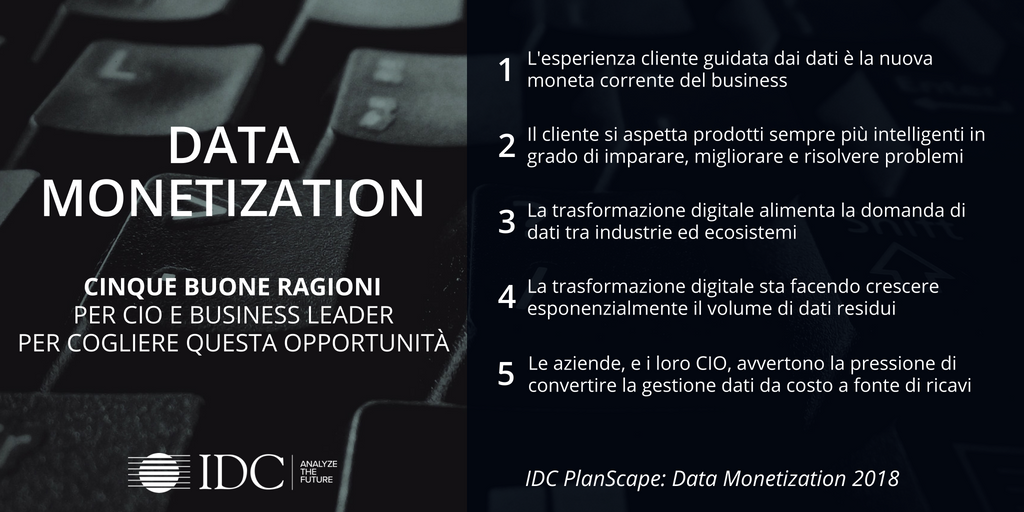 #DigitalTransformation