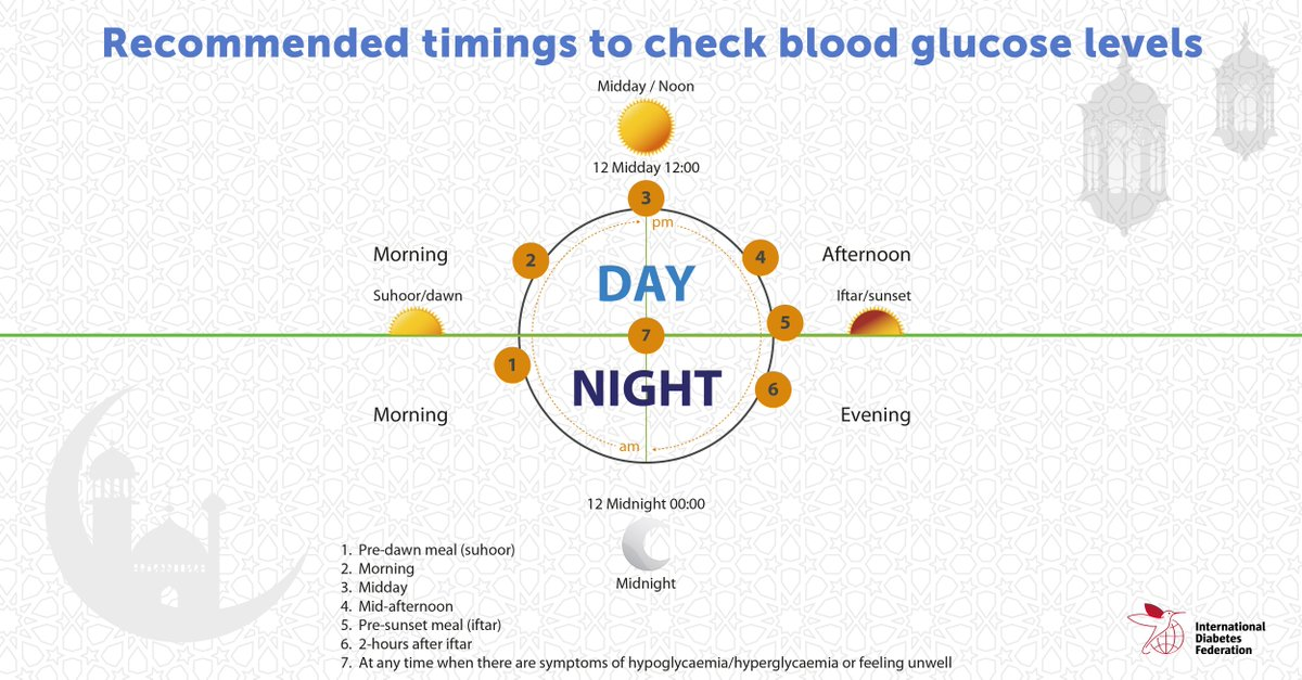 test Twitter Media - Managing diabetes during the holy month of #Ramadan can be challenging. Check out our guidelines for useful information to help you keep your #diabetes in control while fasting.  https://t.co/aBlc9nDN71 https://t.co/XS63rCPN6s