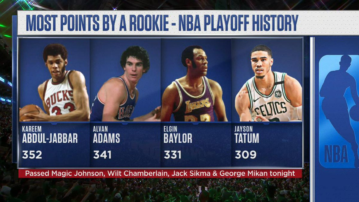 Rising Celtics Star Jayson Tat jayson tatum