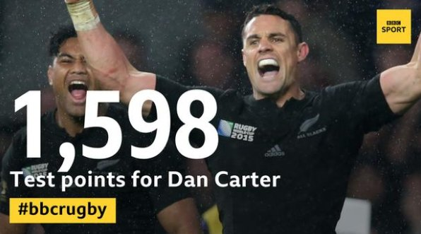 test Twitter Media - Dan Carter has been ruled out of the Champions Cup final by a hamstring injury, with Remi Tales replacing him on the Racing 92 bench. More: https://t.co/MgRiIvNxll https://t.co/B8tyet4LZw