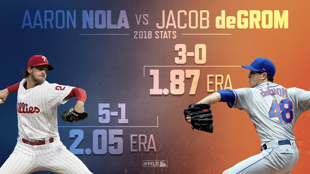 Two of the best in the NL East battle it out today. https://t.co/jm1CpPWYD1
