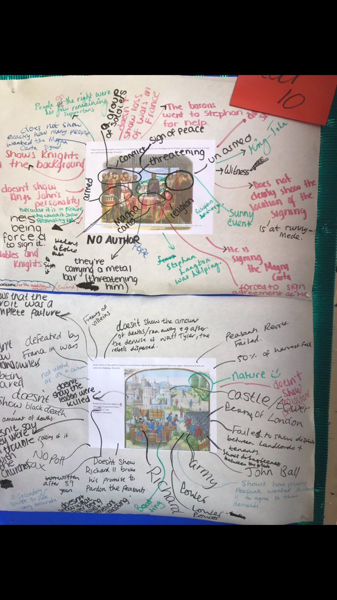 test Twitter Media - Year 10 GCSE History source evaluation. Summer exam work starts now! Fantastic carousel work! RS/KRS https://t.co/OweWNEwpRU