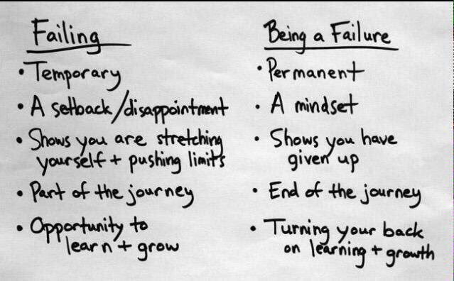 So important youth coaches teach their players how to distinguish the difference between failing and failure. https://t.co/LPLoQeFvmu
