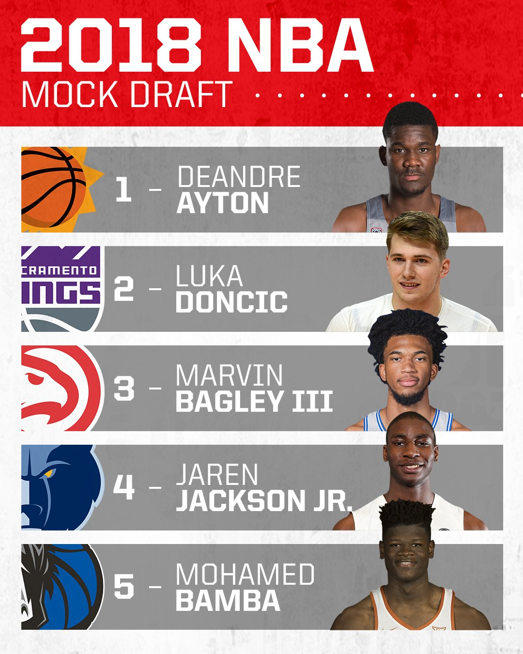 This is our top five following the lottery. Here's the link to our latest mock draft: https://t.co/0BJ7EB41TB https://t.co/wTUrbgFcj0