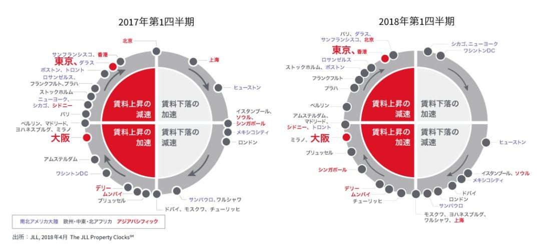 大阪の都市計画について語るスレ Part102 YouTube動画>5本 ->画像>167枚