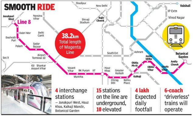 DMRC's Magenta Line to open this week https://t.co/vA9wpCulXf via @TOIDelhi https://t.co/Fx6oLmSyrd