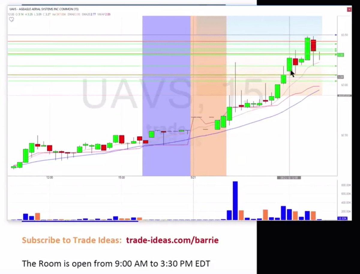 Trade-ideas news: trade ideas live trading room recap monday may 21 ...