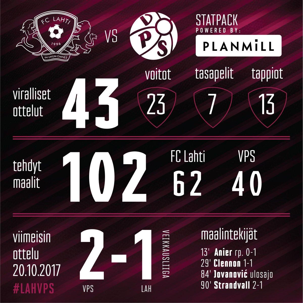 FC Lahti - Twitter