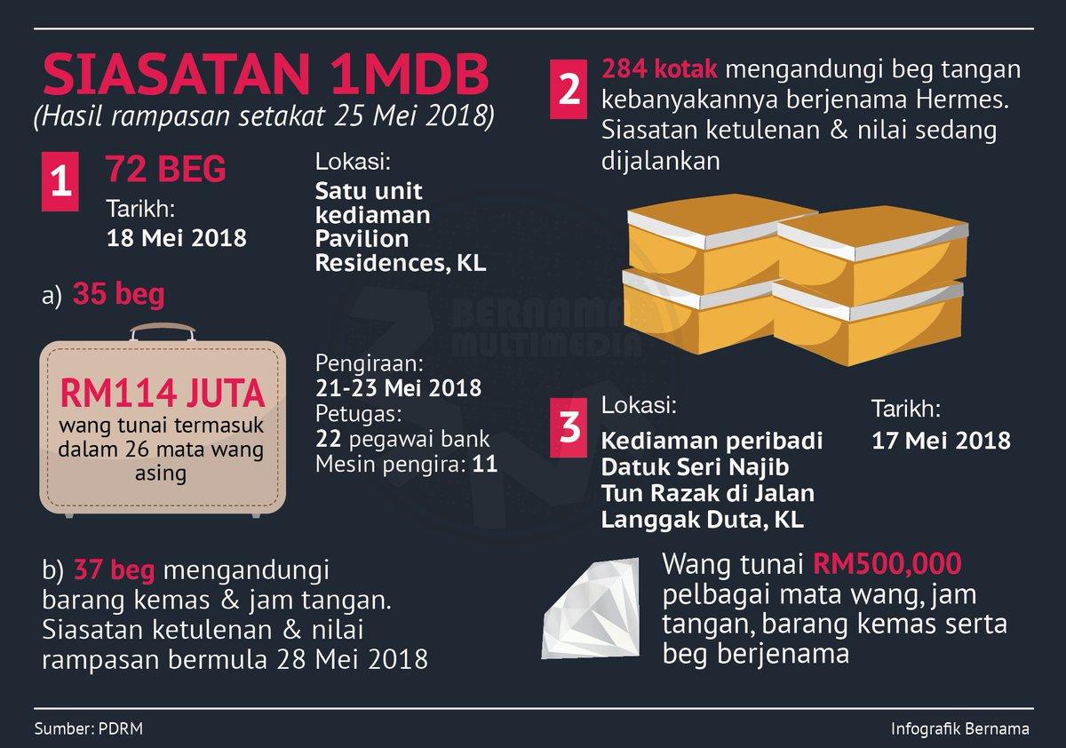 %231MDB