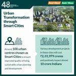 RT : Urban transformation through Smart C...