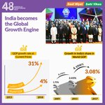 RT : India becomes the global growth eng...