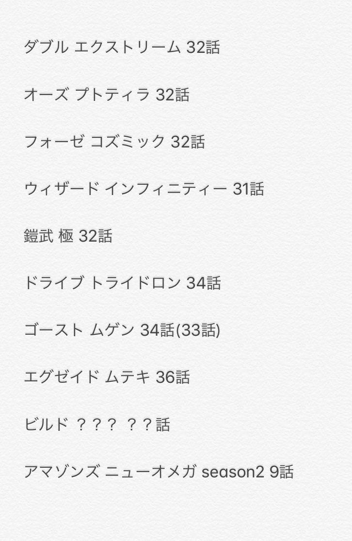 中畑樒(nakasiki) /「#仮面ライ...