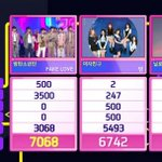 RT : #BTS Takes #FakeLove3rdWin On