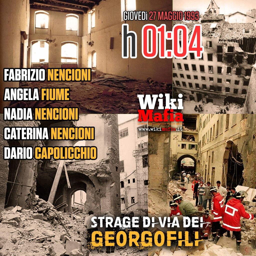 #georgofili