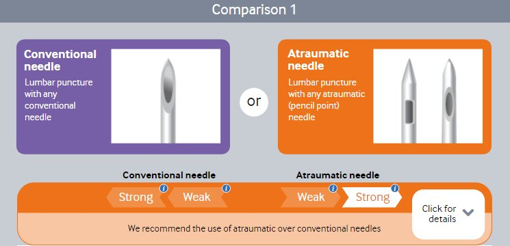 test Twitter Media - Is the needle tip configuration important when performing lumbar puncture? An overview of the absolute benefits and harms #BMJInfographic @will_s_t https://t.co/RNYvDTqAyT https://t.co/Q2dMjxruXo