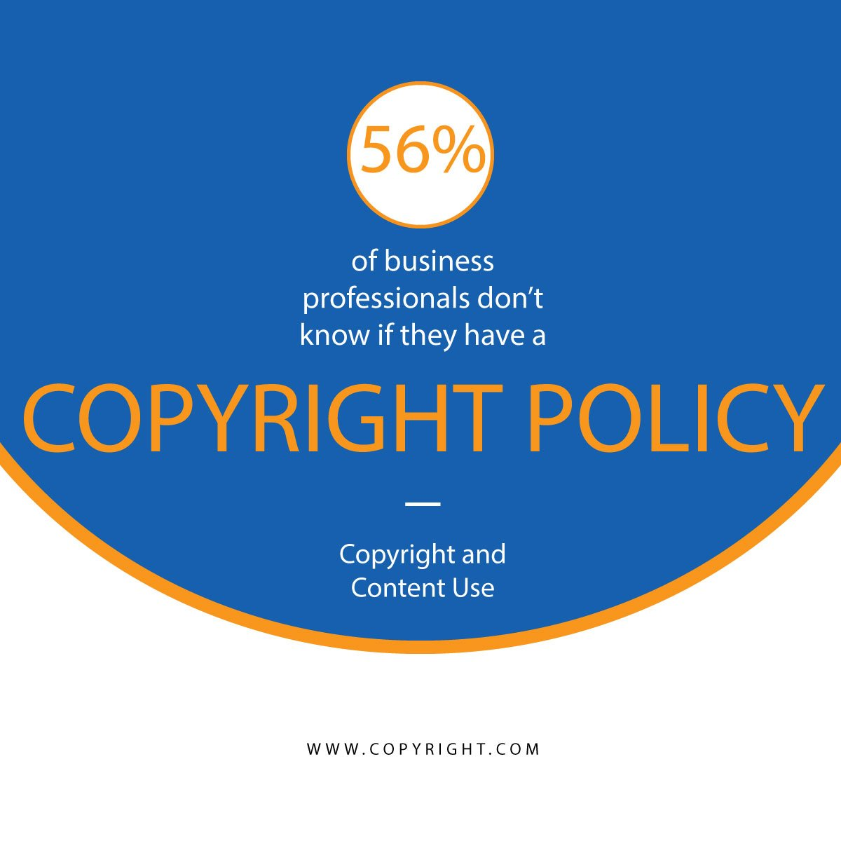 test Twitter Media - Enterprise content usage is up, but #copyright awareness isn't. Employees often share copyrighted material without any knowledge of copyright compliance. View our infographic: https://t.co/IYHLcaTcYZ https://t.co/Sk0kMjJWvM