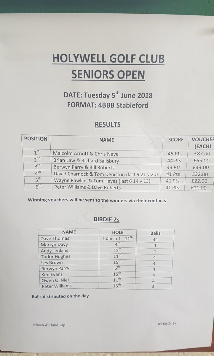 test Twitter Media - Congratulations to the following Prize Winners in yesterday's Senior Open. We hope you enjoyed your day and hope to see you soon! https://t.co/FusfwuF45s