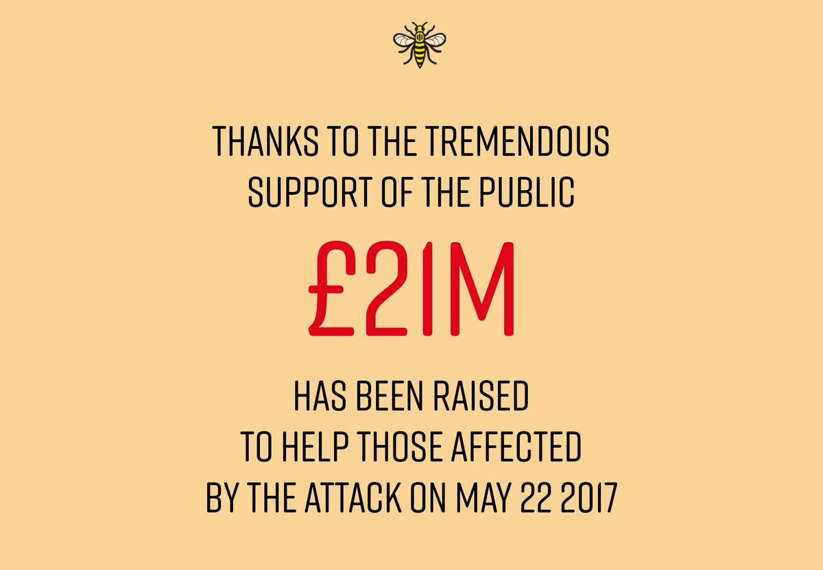 test Twitter Media - The public have raised more than £21m for those affected by the Manchester Arena attack. Read about some of the fundraisers here: https://t.co/Cadg3H6zUp Ta, to you all. https://t.co/PYFXRZe615