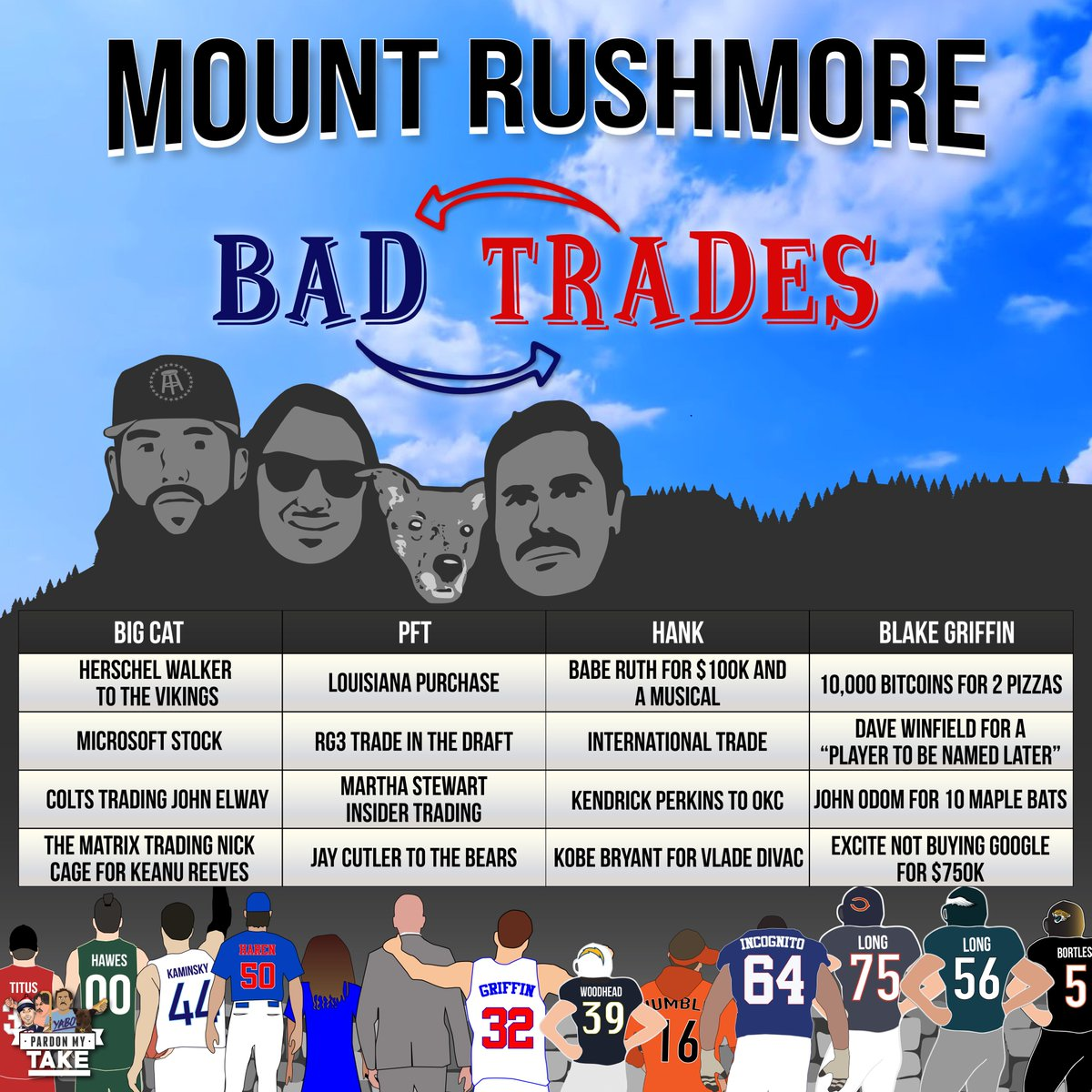 Mount Rushmore of Bad Trades with @blakegriffin23 today. Who got left off the list? #EmbraceDebate https://t.co/BWTMQFJI0K
