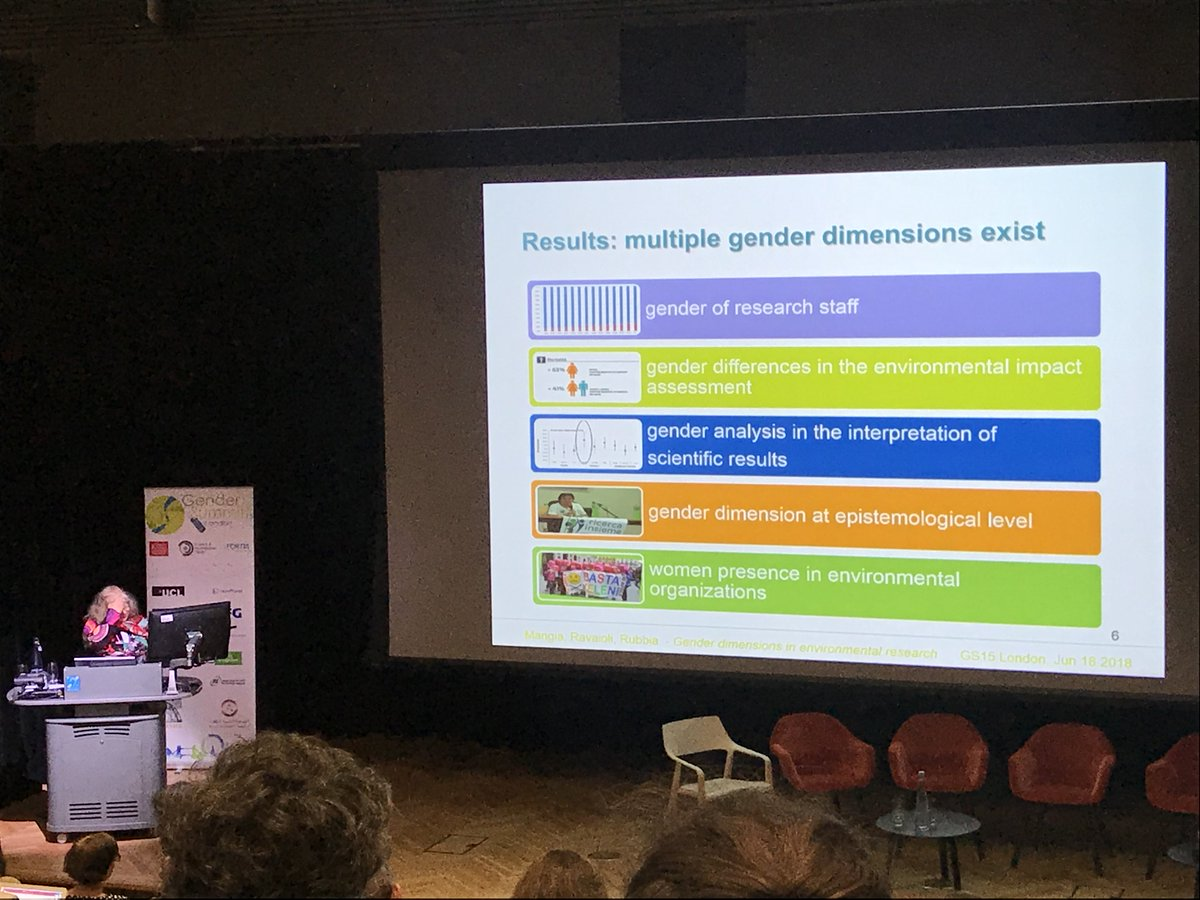 test Twitter Media - In addition to representation of women in science, @GiuliRubbia shows us that Gender is a multi-dimensional factor in research itself. #GS15 https://t.co/WPmLaOIV5M