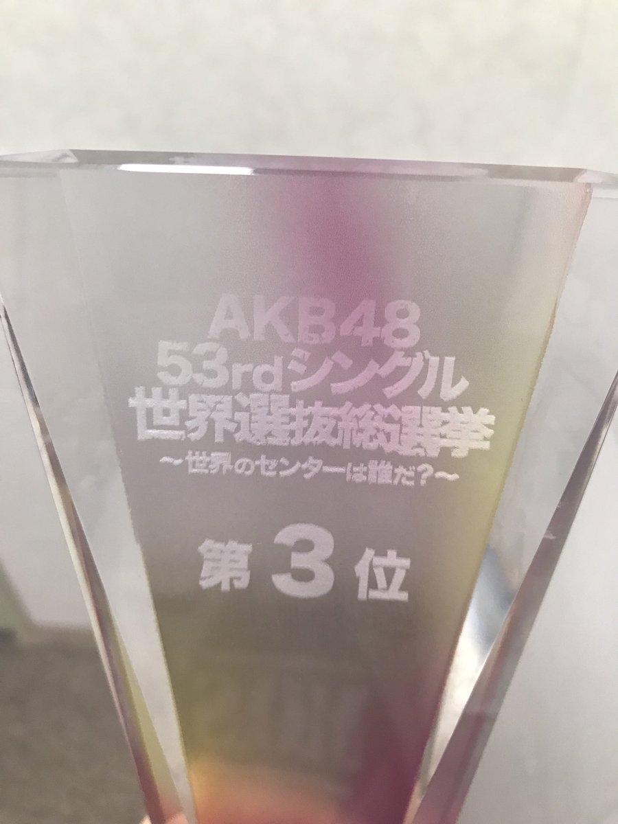 宮脇 咲良(Team KIV)