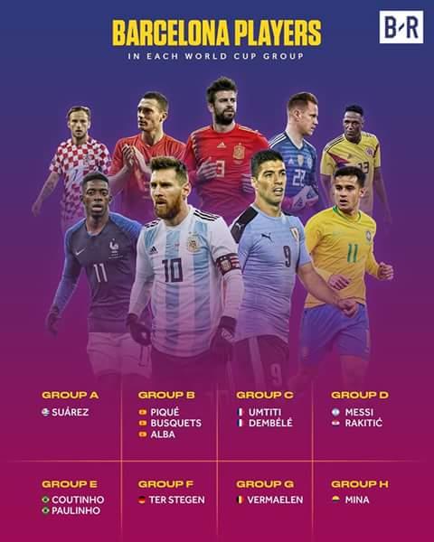 RT @CulesBrazil: Barcelona se torna o primeiro clube a ter um jogador em todos os grupos na Copa do Mundo https://t.co/8M4EMtXVkd