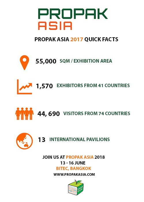 test Twitter Media - ProPak Asia 2018 is set to be our biggest show yet, surpassing last years event. To learn more about ProPak Asia 2018 and what you can look forward to, visit our website https://t.co/XYwXvEmAwX #seeyouthere #propakasia #propakasia2018 #ubm https://t.co/wPqcSYiIZA