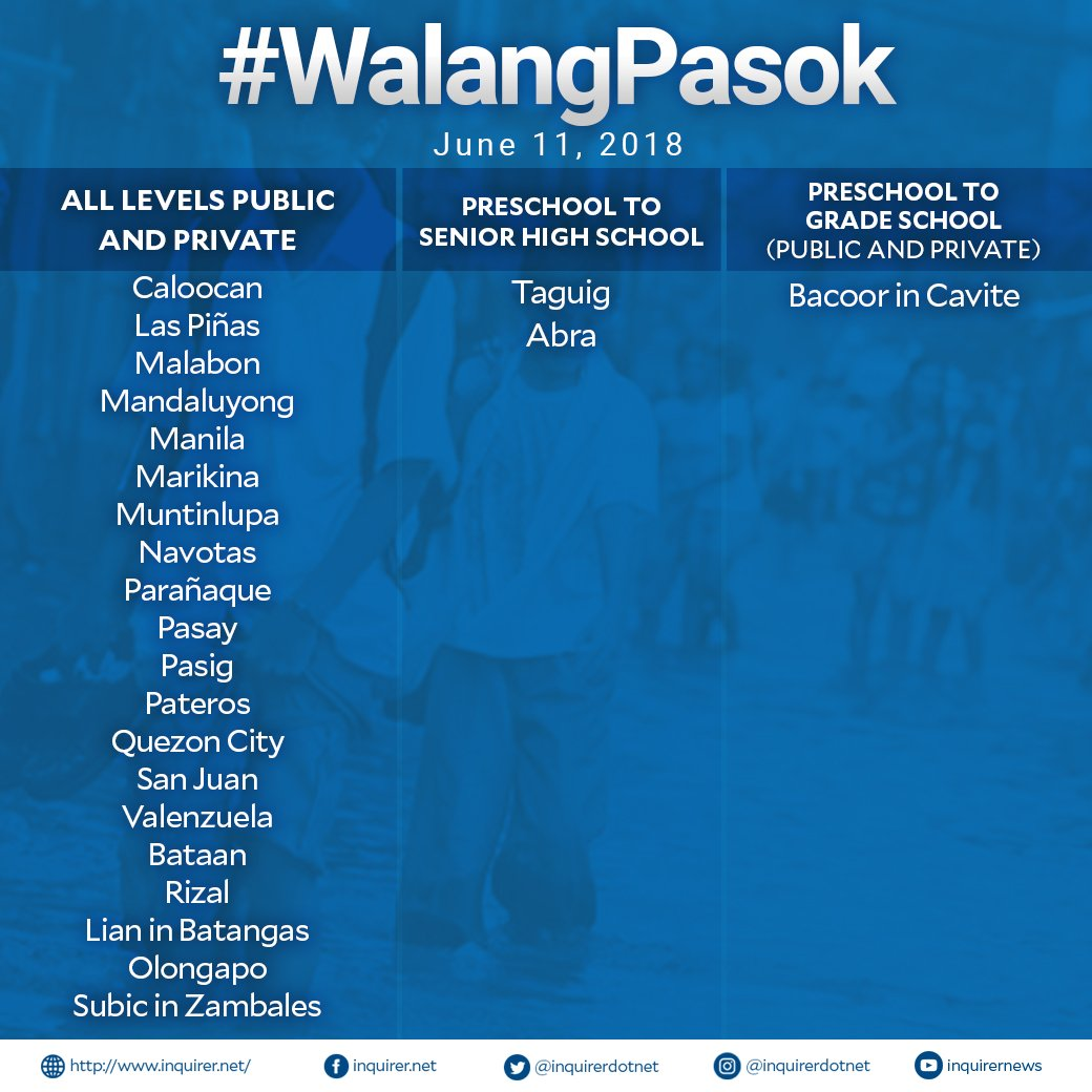 Look List Of Class Suspensions For Monday June  Due To Heavy Rains