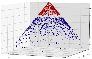 test Twitter Media - #LogisticRegression vs #DecisionTrees vs #SVM: Part II   by @DataScienceCtrl @Edvancer |  Read more here: https://t.co/274Kk2J2D4   #BigData #DataScience #Analytics #Algorithms #DeepLearning #AI #Finance #FinTech #Finserv #RT  cc: @gcosma1 @sequoia https://t.co/pQHWgHDthh https://t.co/o1OAzp4rfp