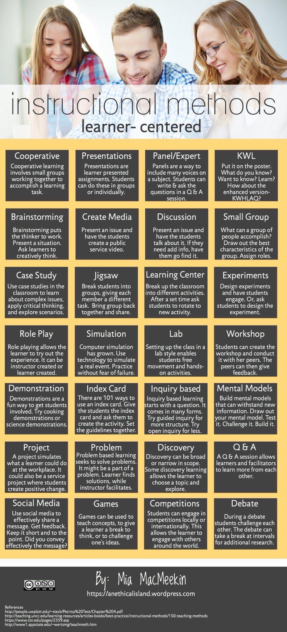 28 Learner-Centered Instructional Methods 👥🤔💡🏆 (by @MiaMacMeekin) #edchat #Education #edtech #elearning #learning #ukedchat https://t.co/vdpEz4yeJC