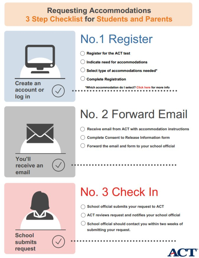 test Twitter Media - RT @ACTStudent: Here's a helpful checklist if you need to register for the ACT with accommodations. https://t.co/UnDUO6e0uq