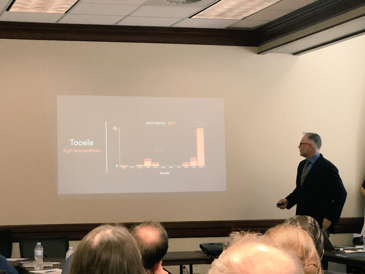 test Twitter Media - At Clean Air Caucus - Dr Rob Davies of @USUAggies: Science clear- climate change human caused & impacting Utah: more extreme temperatures & declining snowpack. Utah temps increasing at 2X global average.  Graph shows # of 100+ degree days in Tooele over time. #utpol https://t.co/0BrgH9Jh9N