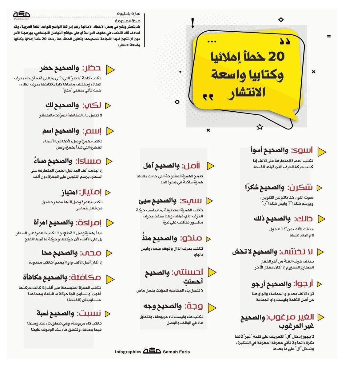 أكثر 20 خطأ إملائيا وكتابيا شائعاً بين الناس. https://t.co/QKwhaoVASq