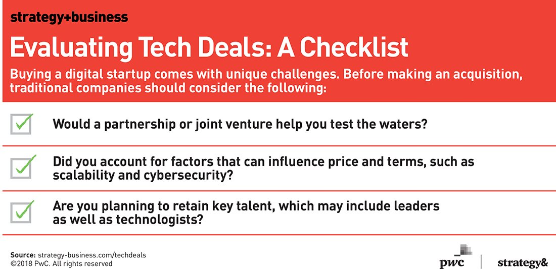 test Twitter Media - Buying a digital #startup? Before jumping in, consider these key issues: https://t.co/QziTJokl04 #PwCDeals https://t.co/4HSNbYq8mr