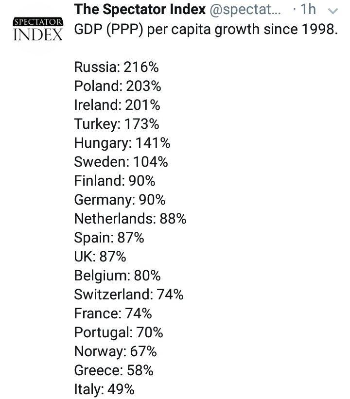 %23Russia