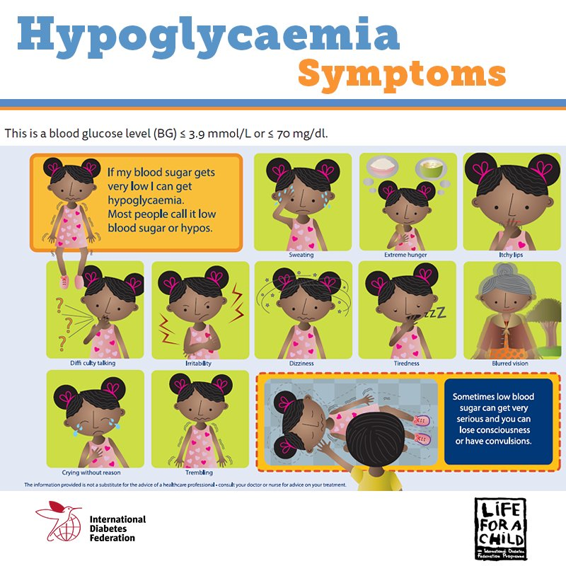 test Twitter Media - #Hypoglycaemia is a common and serious complication of #diabetes caused by very low levels of blood glucose. It is important to know the symptoms.  https://t.co/244Gv0a1un https://t.co/0OD7I5ZTLW