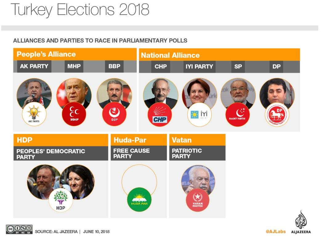 All you need to know about Turkey's key election tomorrow
