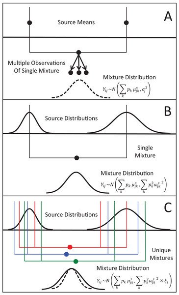 test Twitter Media - Analyzing mixing systems using a new generation of Bayesian tracer mixing models https://t.co/i43JqP5lez https://t.co/64FUhGOrtB