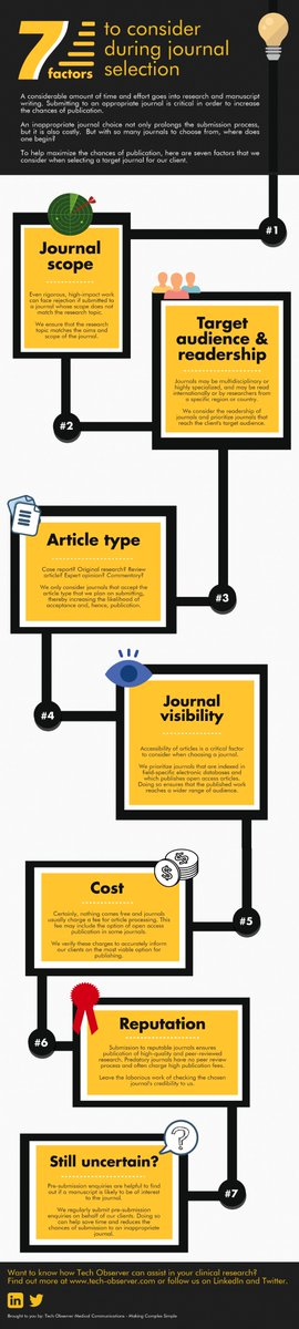test Twitter Media - Success by design. 7 factors to consider during journal selection. https://t.co/YQYCdPHfJR