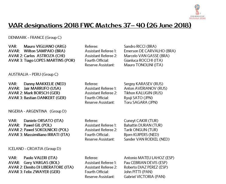 VAR designations for 2018 FIFA World Cup Matches 37– 40 (26 June 2018) @FIFAWorldCup  https://t.co/onUHYpNc9G  #FootballTechnology
