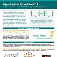 test Twitter Media - We have a number resources available to help with the SSL/early TLS migration. Take a look at them on our blog: https://t.co/0sfaxr0I8U https://t.co/ODuM4kGfxU