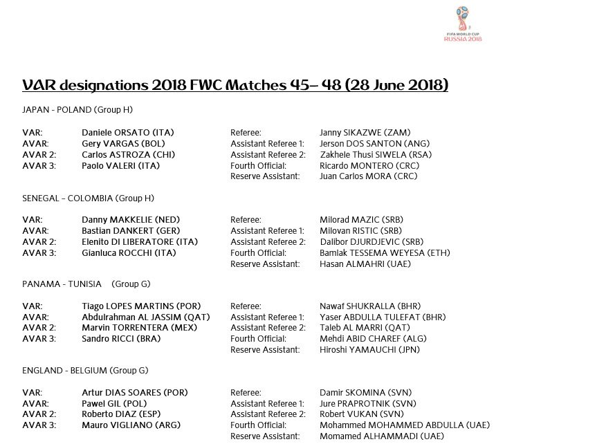VAR designations for 2018 FIFA World Cup Matches 45– 48 (28 June 2018) @FIFAWorldCup  https://t.co/onUHYpNc9G  #FootballTechnology