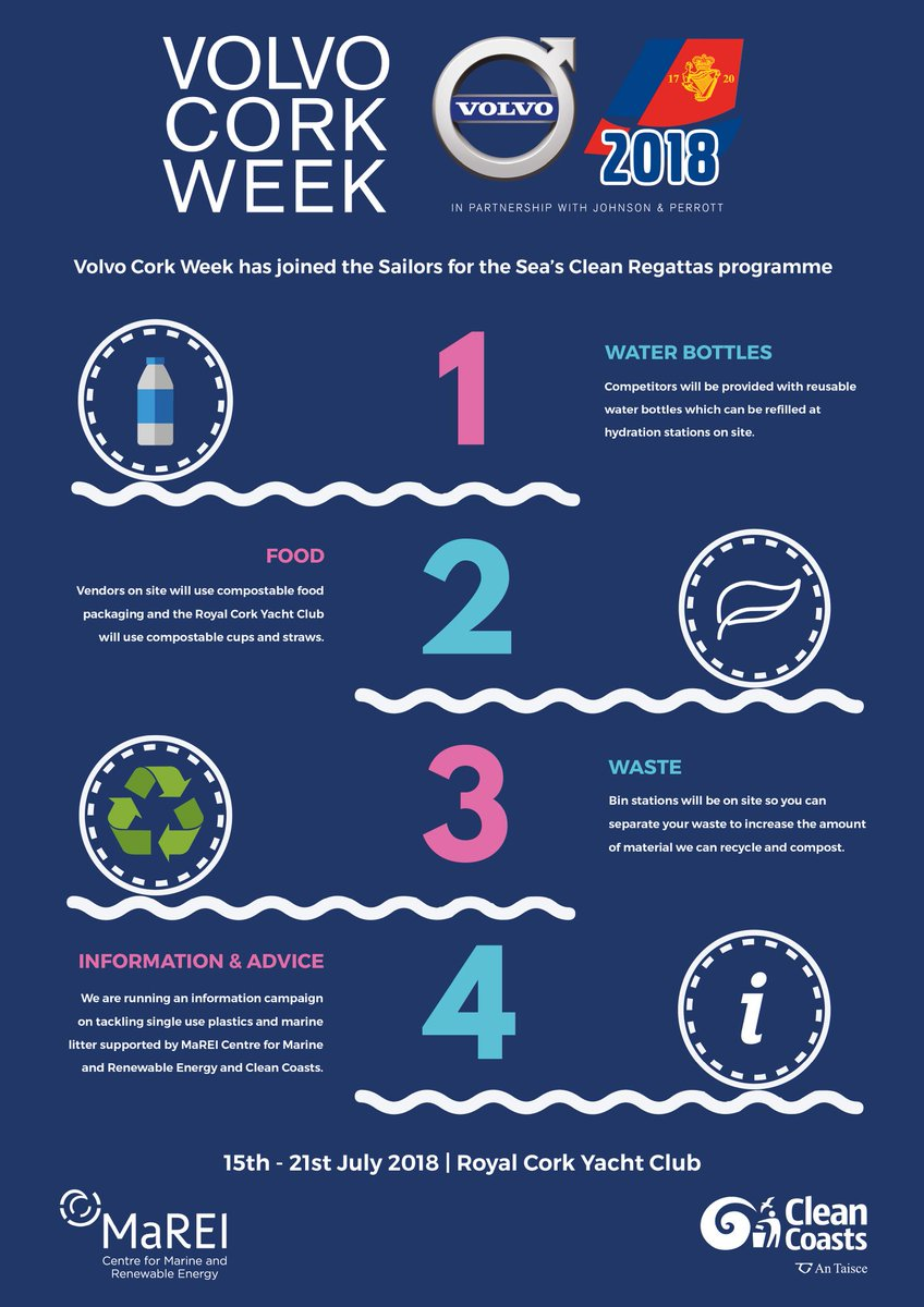 test Twitter Media - We are delighted to be collaborating with @MaREIcentre and @CleanCoasts to run a cleaner, greener regatta at #VCW18! Here are some simple & effective steps we'll be taking to minimise waste.#CleanRegattas #PlasticFreeJuly #pureCork #Crosshaven https://t.co/CKMepDg7nD