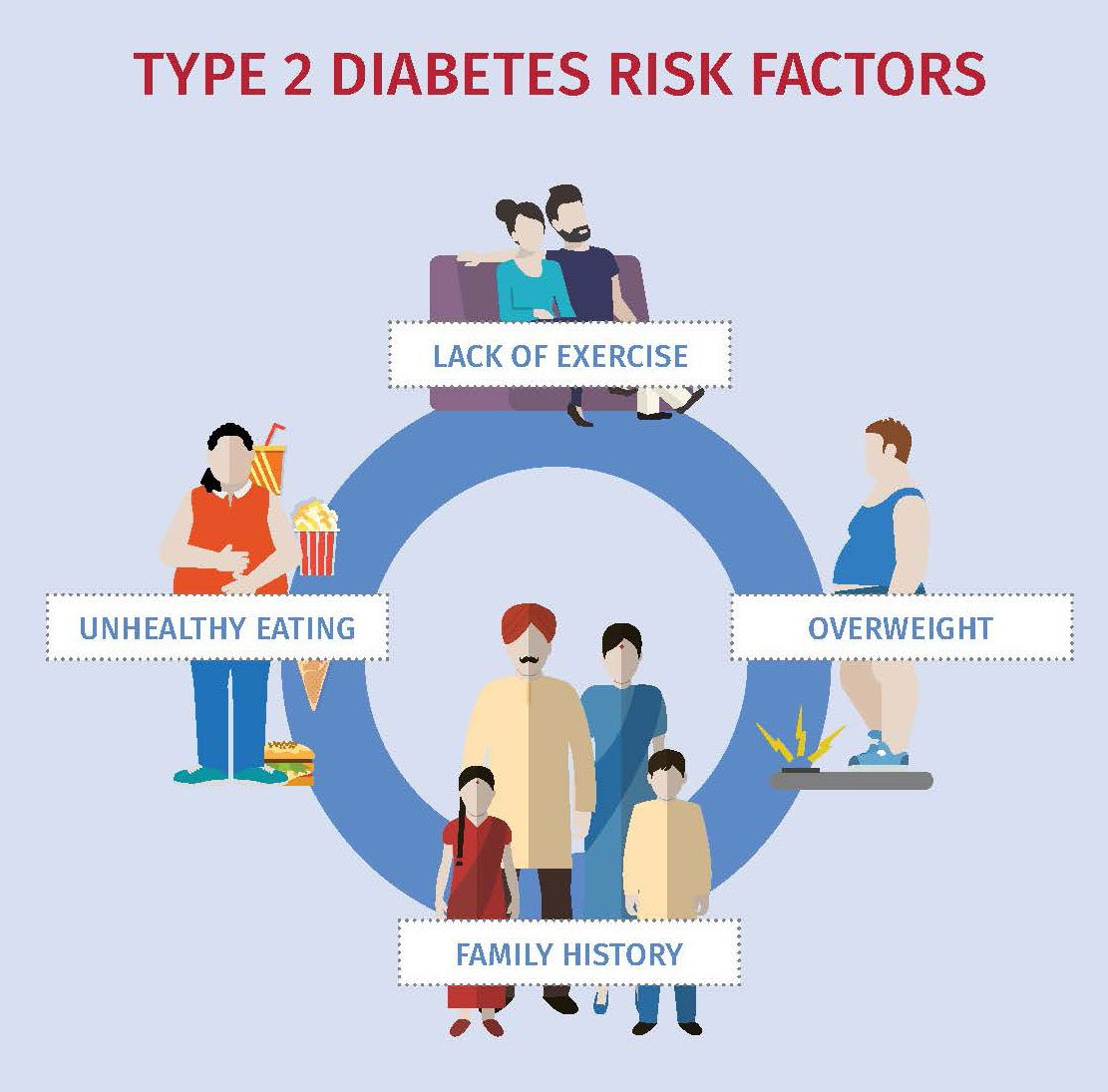 test Twitter Media - 1 in 2 currently living with #diabetes are unaware of their disease. Most have #type2diabetes. Learn about your risk through our simple online test.  https://t.co/SX1daABdzK https://t.co/Hqo9qkuUJC
