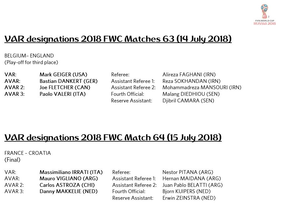 VAR designations for 2018 FIFA World Cup Match 63 (14 July) - Play-off for third place - and Match 64 (15 July) FINAL @FIFAWorldCup  https://t.co/onUHYpNc9G  #FootballTechnology