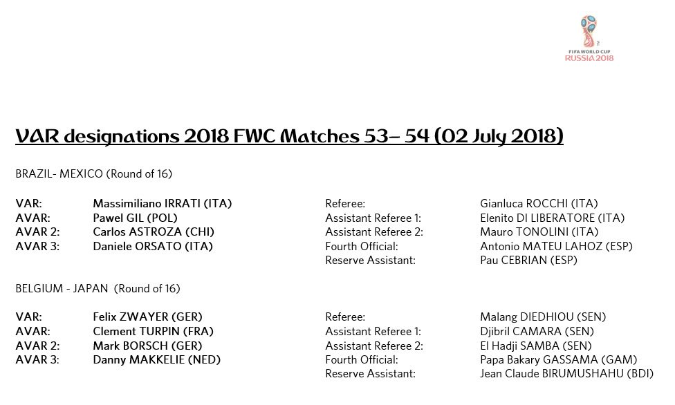 VAR designations for 2018 FIFA World Cup Matches 53 - 54 (02 July 2018)  Round of 16 @FIFAWorldCup  https://t.co/onUHYpNc9G   #FootballTechnology