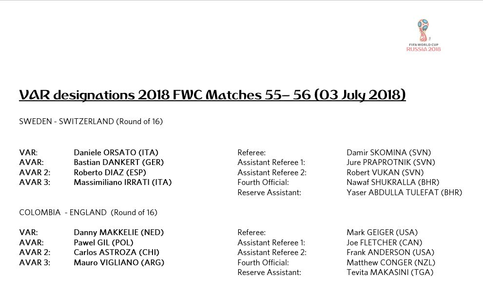VAR designations for 2018 FIFA World Cup Matches 55 - 56 (03 July 2018)  Round of 16 @FIFAWorldCup  https://t.co/onUHYpNc9G    #FootballTechnology