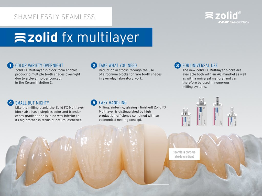 5 convincing reasons for the super- high-translucent #zirconia Zolid FX Mulitlayer – now available in block form… https://t.co/pZgj8Fz5Rf