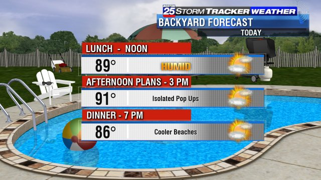 RT @ShiriSpear: How will you stay cool this afternoon?  Happy 4th of July!  #Boston #mawx #nhwx @boston25 https://t.co/Km1v04YiNx